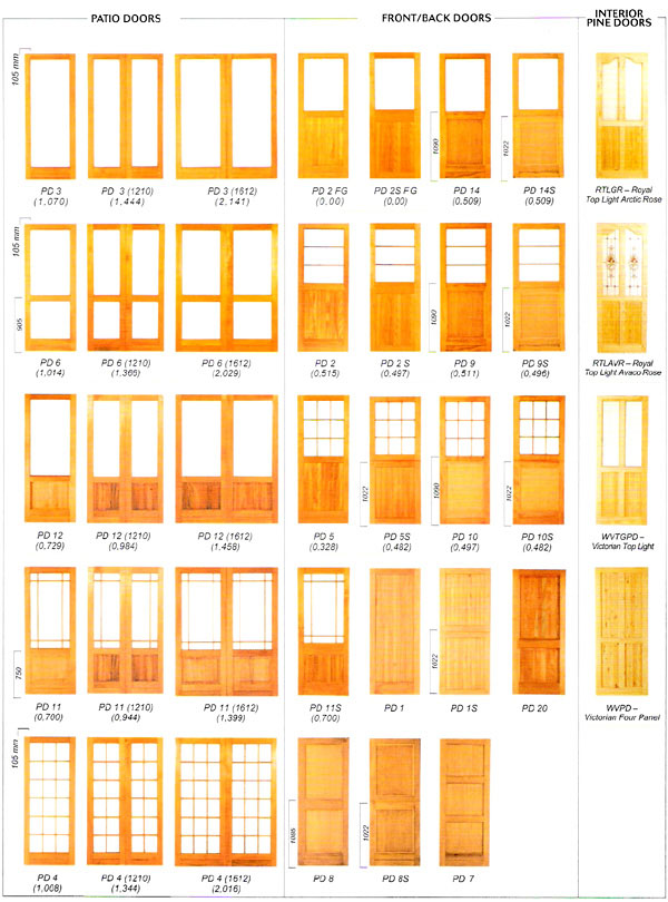 Standard Size Of Wooden Door Frame : Sliding Door: Steel Sliding Doors South Africa